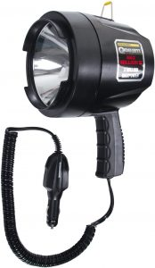 best led spotlight