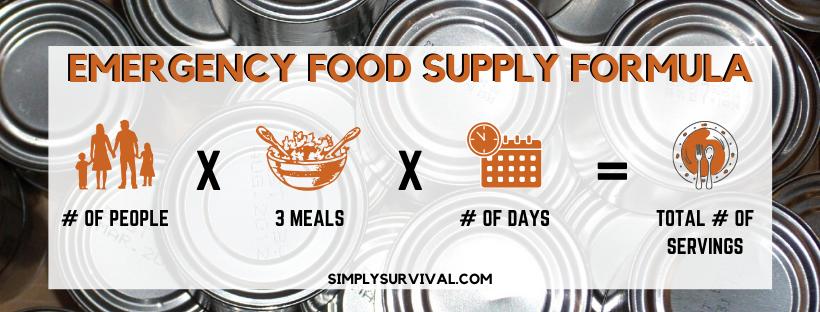 emergency food supply formula